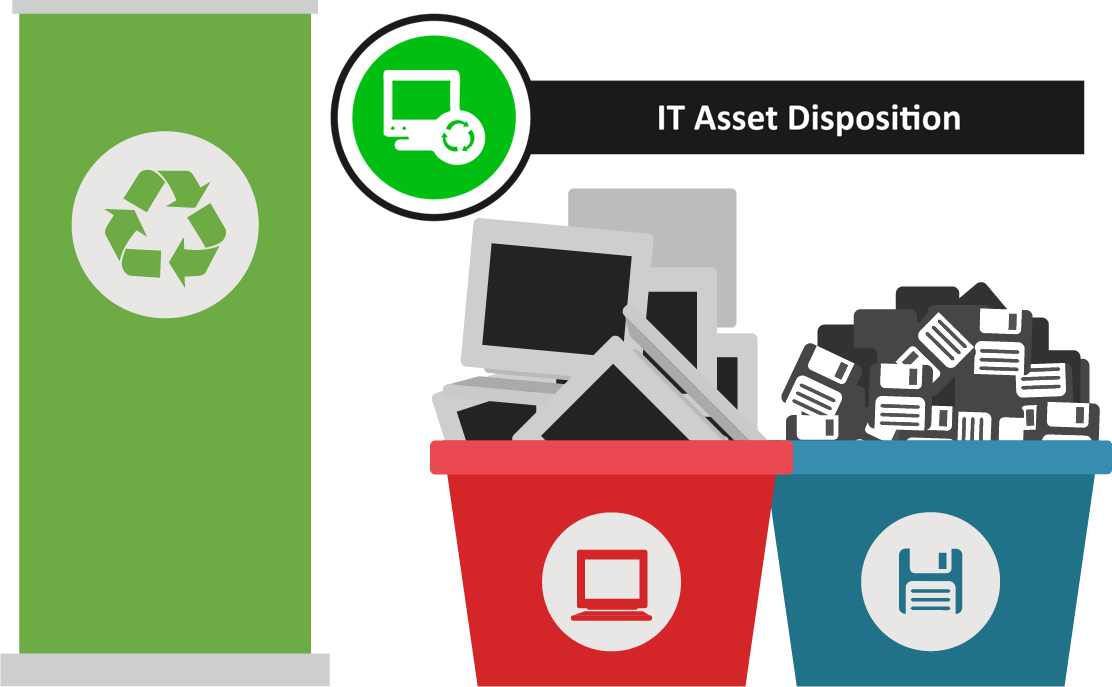 IT Asset Disposal, Be Digital