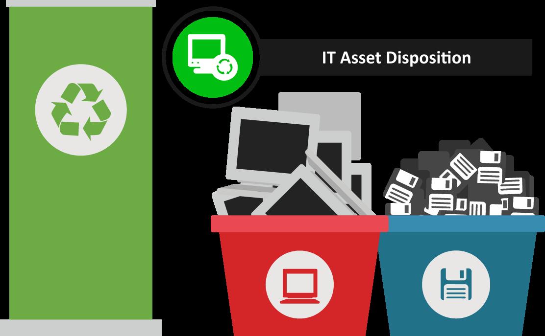 IT Asset Disposal, Be Digital