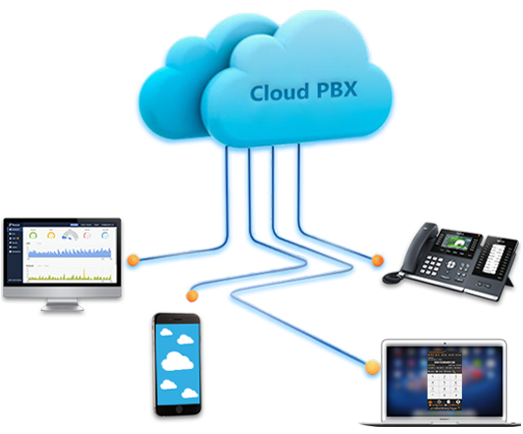 Be Connect, Cloud PBX