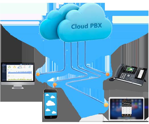 Be Connect, Cloud PBX